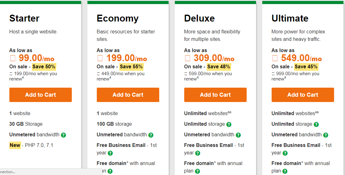 GoDaddy WordPress Hosting Plans: