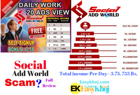Social Add World US: Is It Scam or Trusted – Must Read Before Join